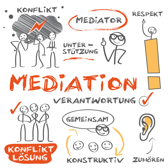 Mediation in Gelsenkirchen